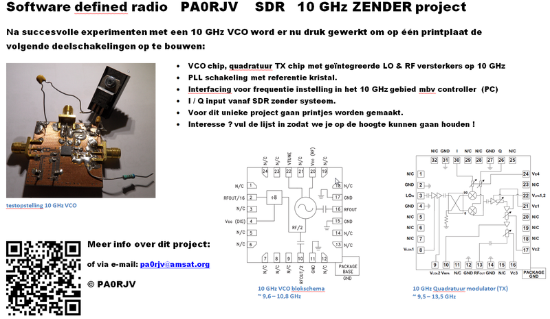 Bestand:10 GHZ TX.png